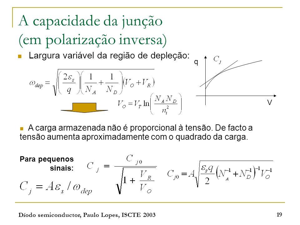 A capacidade da junção (em polarização inversa)