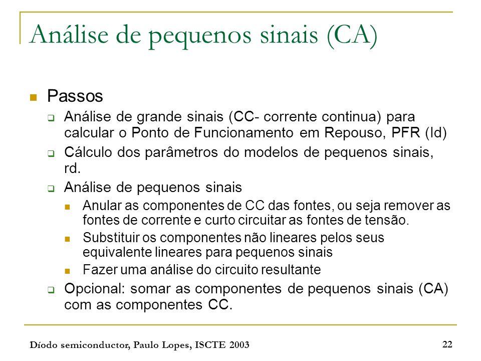 Análise de pequenos sinais (CA)