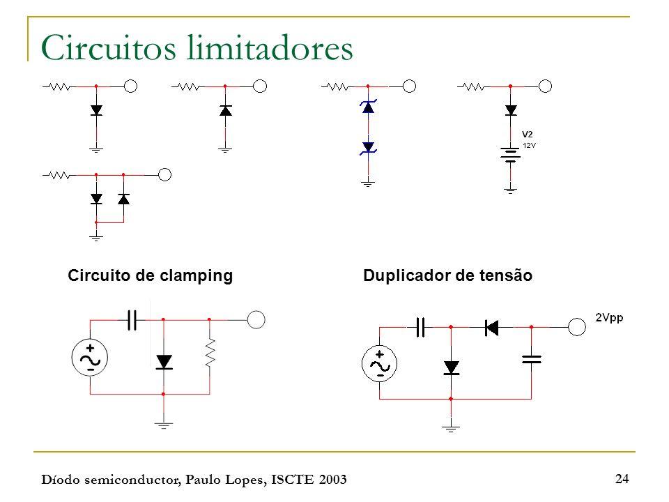 Circuitos limitadores