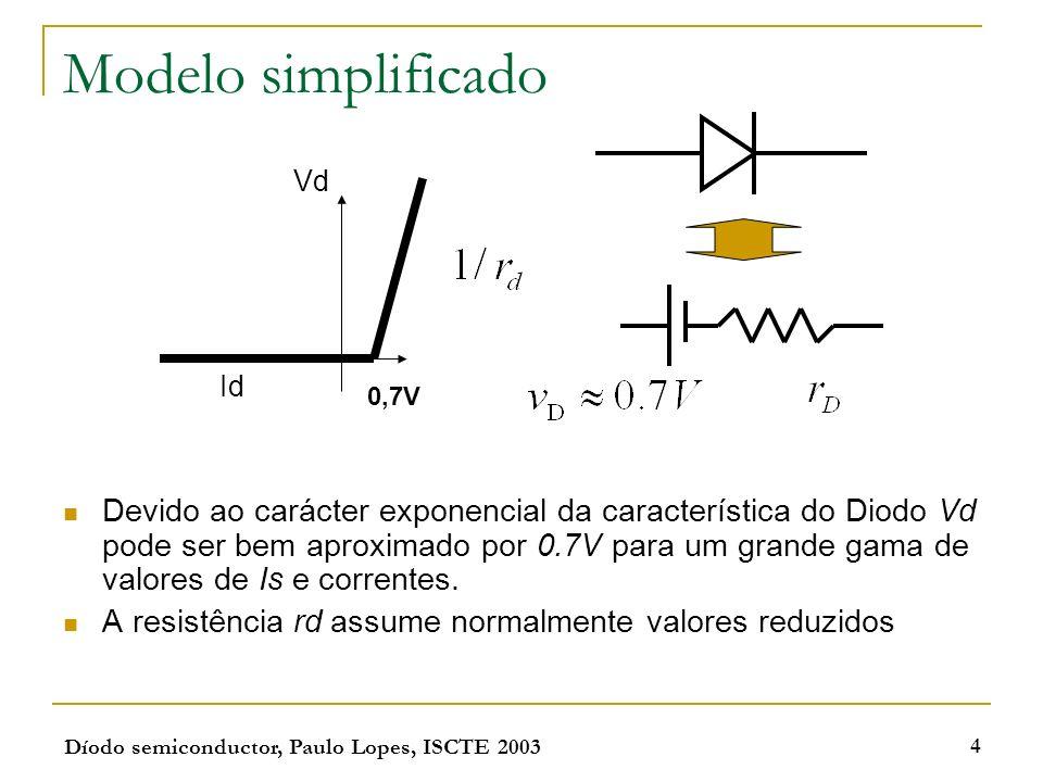 Modelo simplificado Vd. Id. 0,7V.