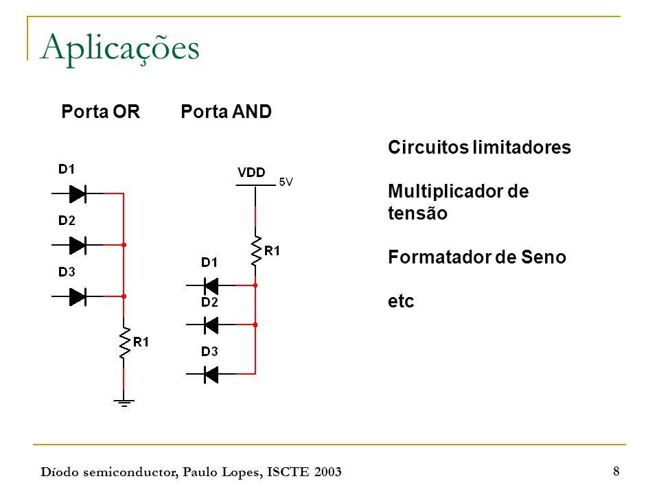 Aplicações Porta OR Porta AND Circuitos limitadores