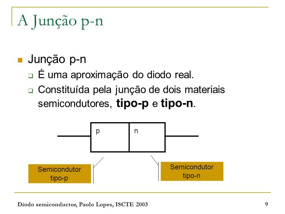 A Junção p-n Junção p-n É uma aproximação do diodo real.