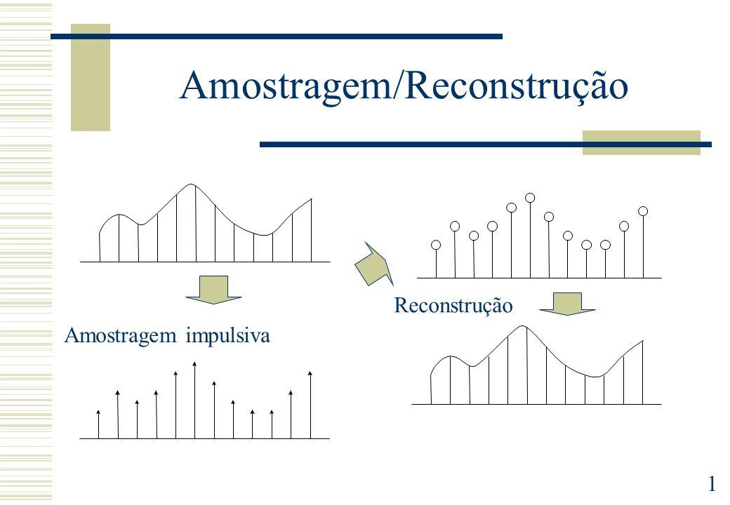 Amostragem/Reconstrução