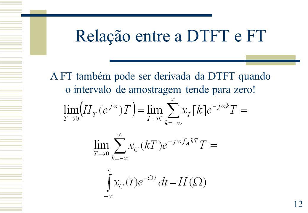 Relação entre a DTFT e FT