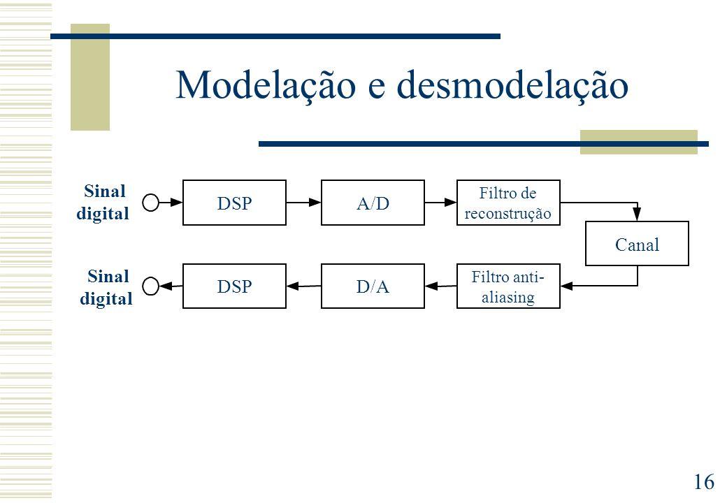 Modelação e desmodelação