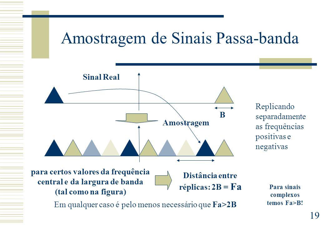 Amostragem de Sinais Passa-banda