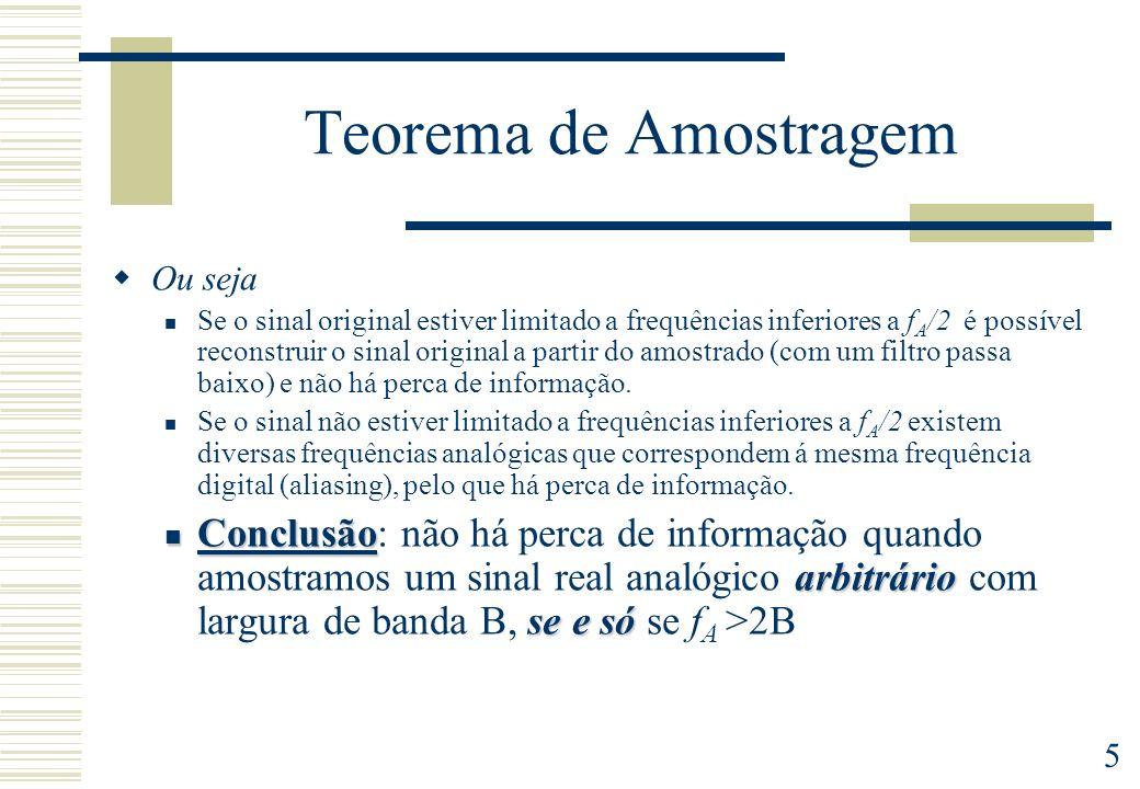 Teorema de Amostragem Ou seja.