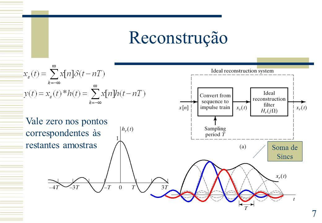 Reconstrução Vale zero nos pontos correspondentes às restantes amostras Soma de Sincs