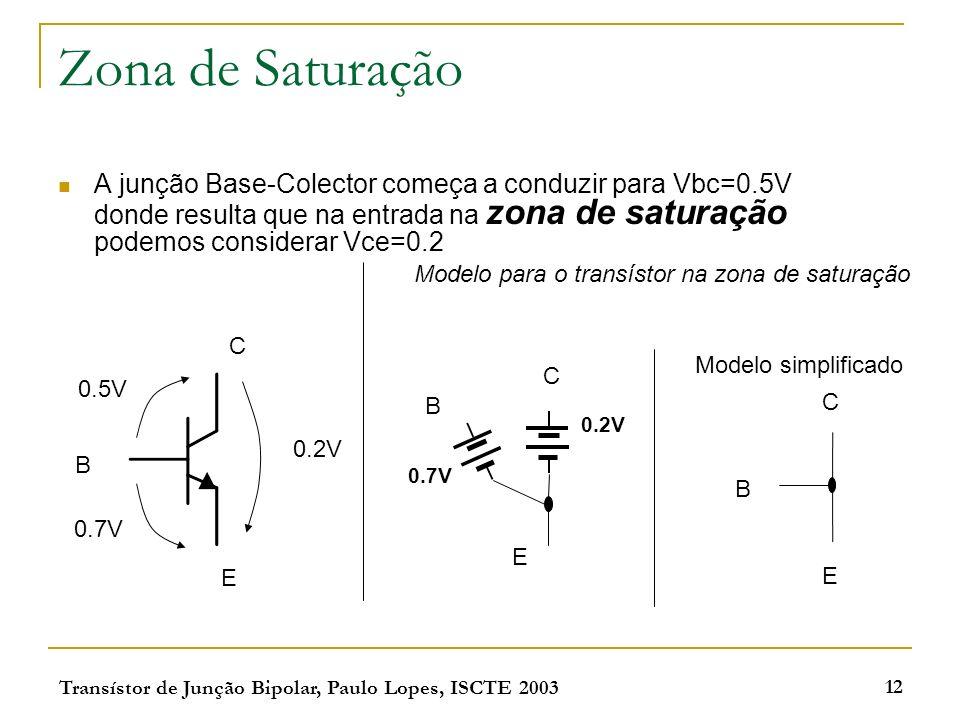 Modelo para o transístor na zona de saturação