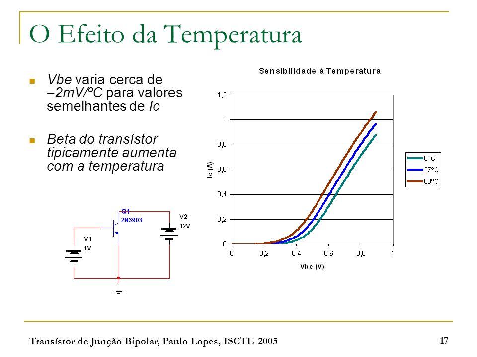 O Efeito da Temperatura