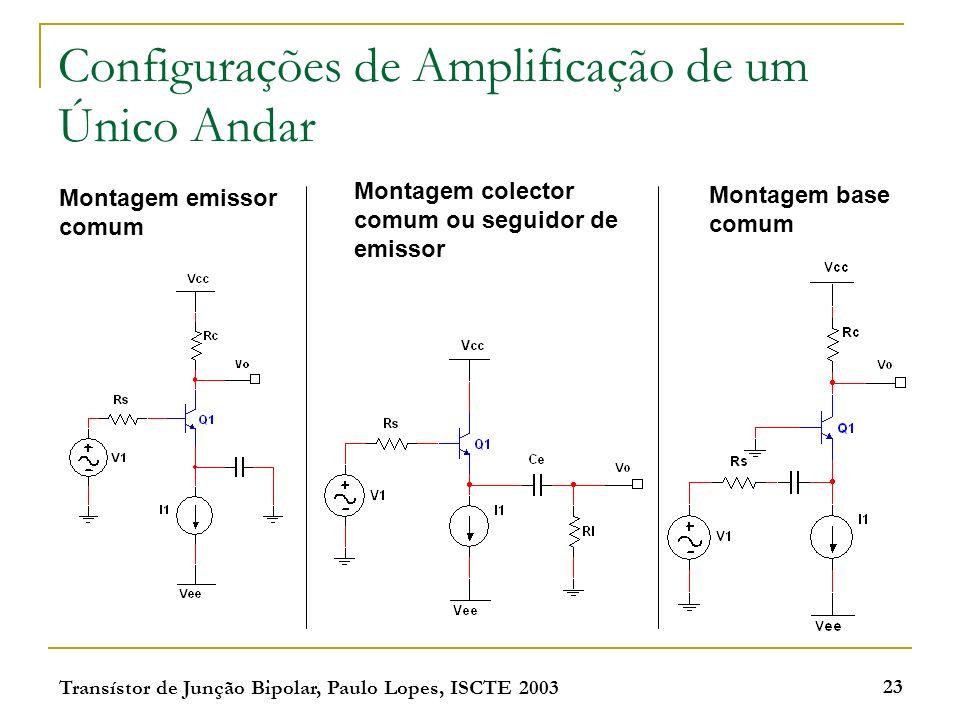 Configurações de Amplificação de um Único Andar