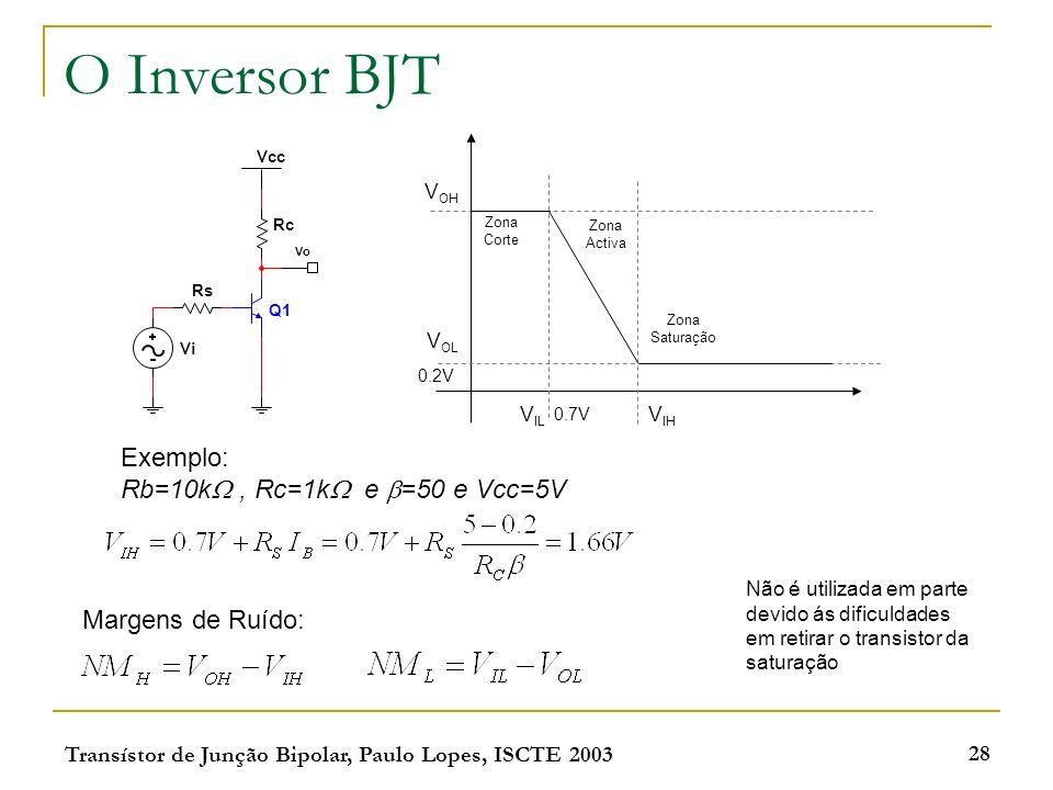 O Inversor BJT Exemplo: Rb=10k , Rc=1k e =50 e Vcc=5V