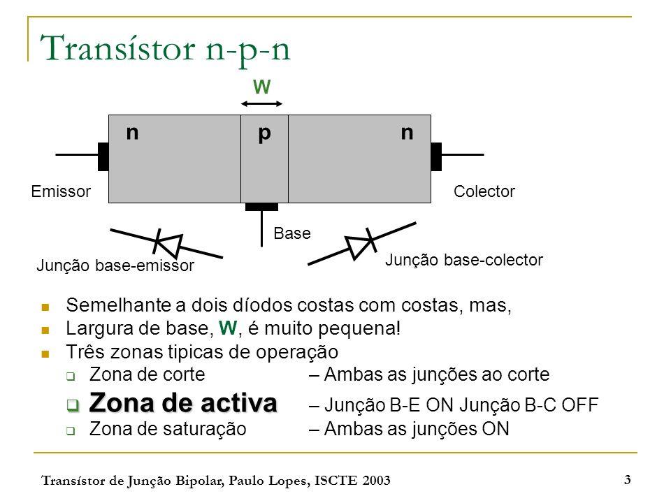 Transístor n-p-n Zona de activa – Junção B-E ON Junção B-C OFF n p