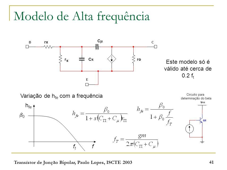 Modelo de Alta frequência