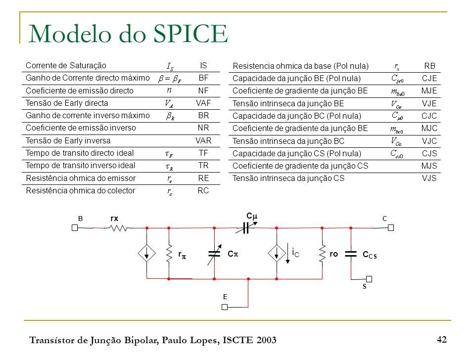 Modelo do SPICE RC. Resistência ohmica do colector. RE. Resistência ohmica do emissor. TR. Tempo de transito inverso ideal.