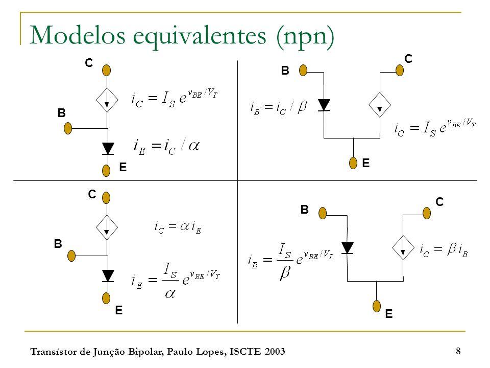 Modelos equivalentes (npn)