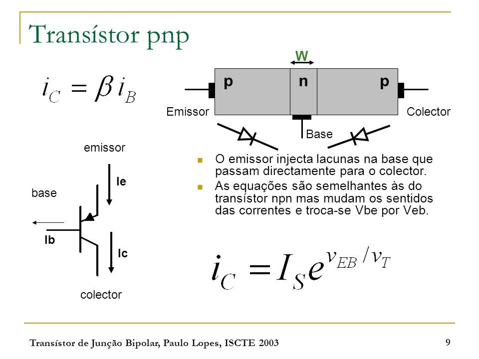 Transístor pnp p. n. Base. Emissor. Colector. W. emissor. O emissor injecta lacunas na base que passam directamente para o colector.