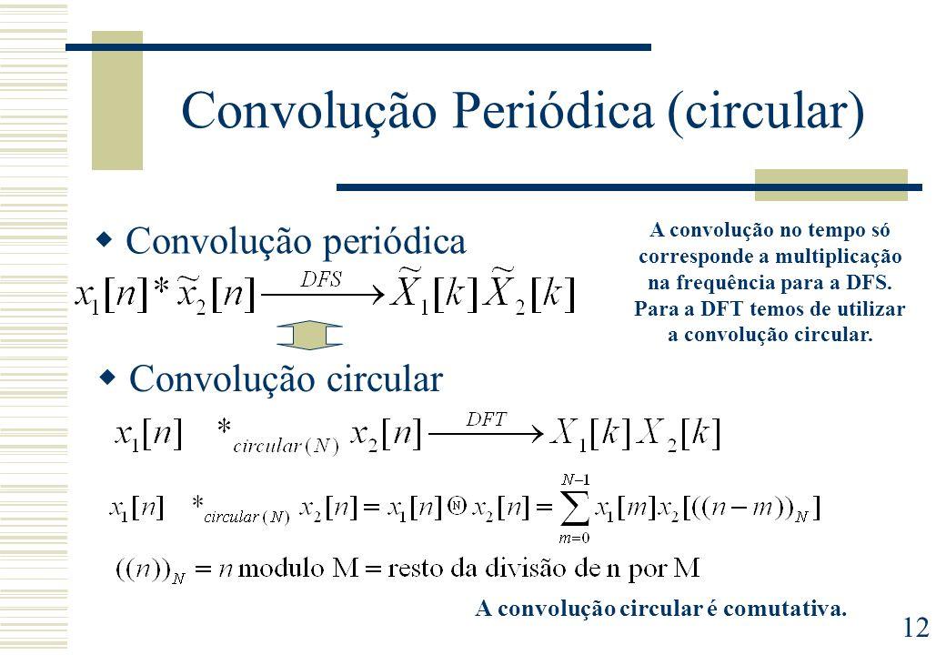 Convolução Periódica (circular)