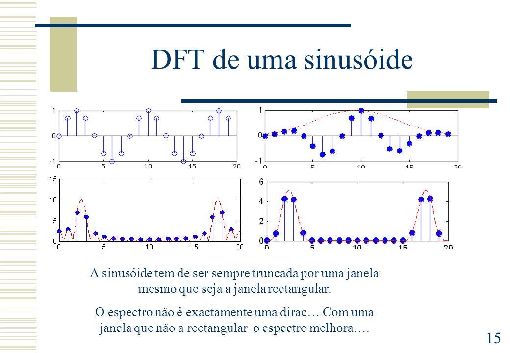 DFT de uma sinusóide A sinusóide tem de ser sempre truncada por uma janela mesmo que seja a janela rectangular.
