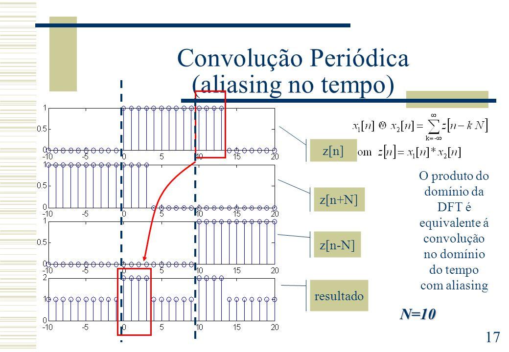 Convolução Periódica (aliasing no tempo)