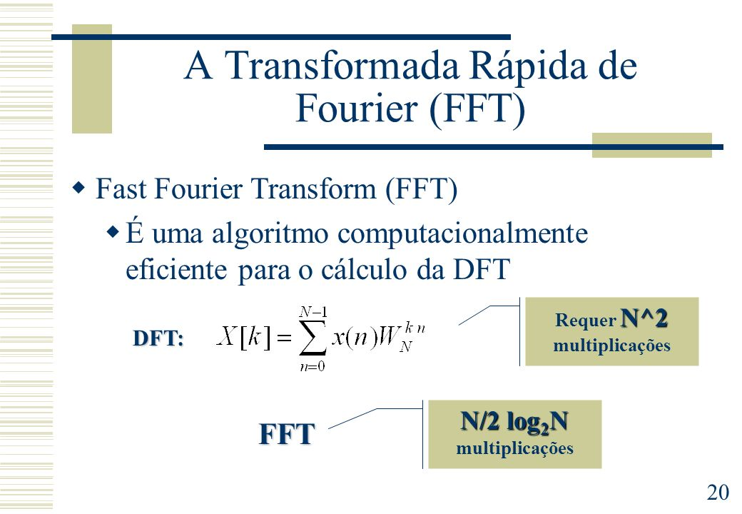 A Transformada Rápida de Fourier (FFT)