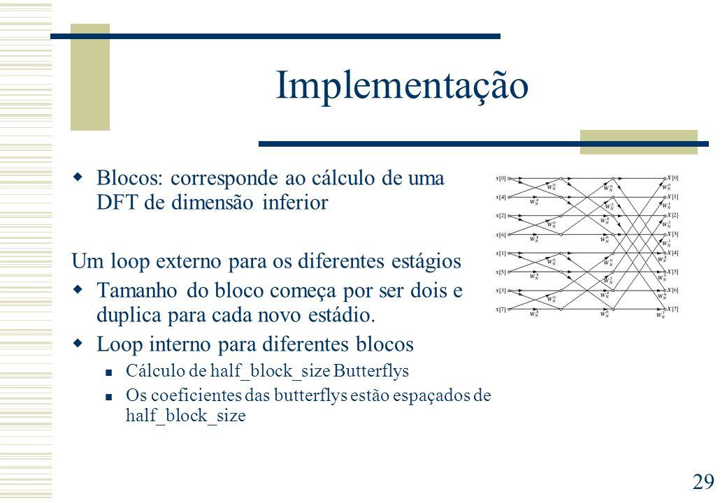Implementação Blocos: corresponde ao cálculo de uma DFT de dimensão inferior. Um loop externo para os diferentes estágios.