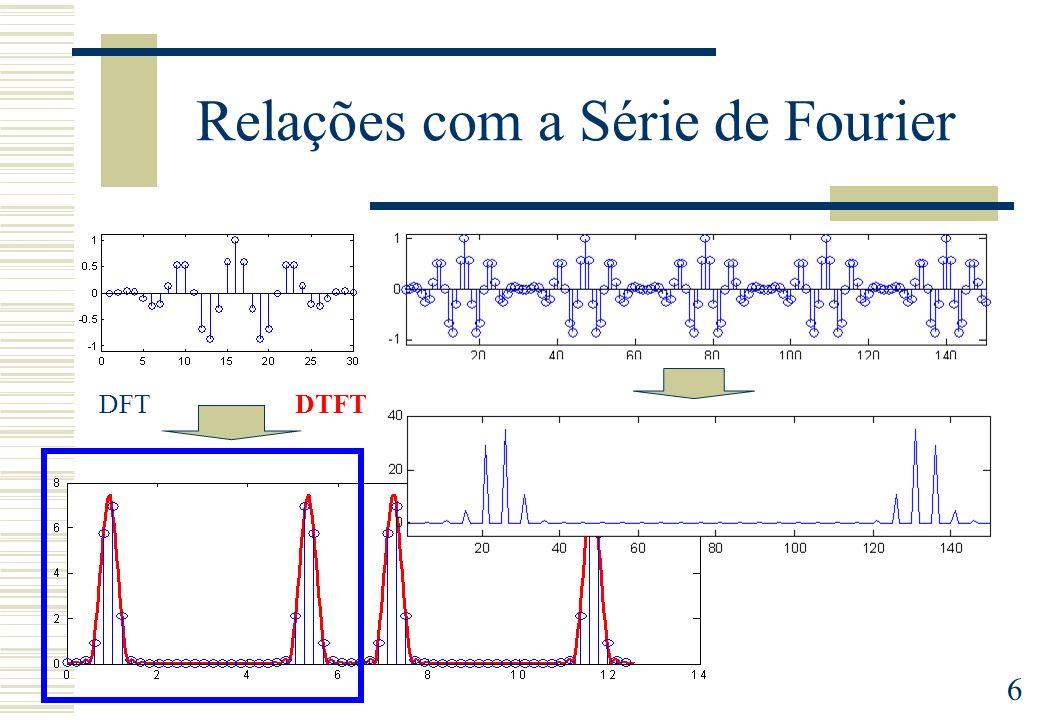Relações com a Série de Fourier