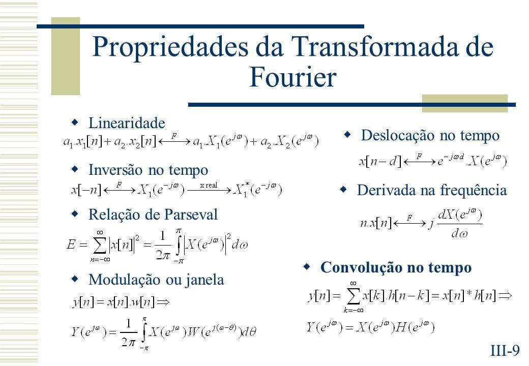 Propriedades da Transformada de Fourier