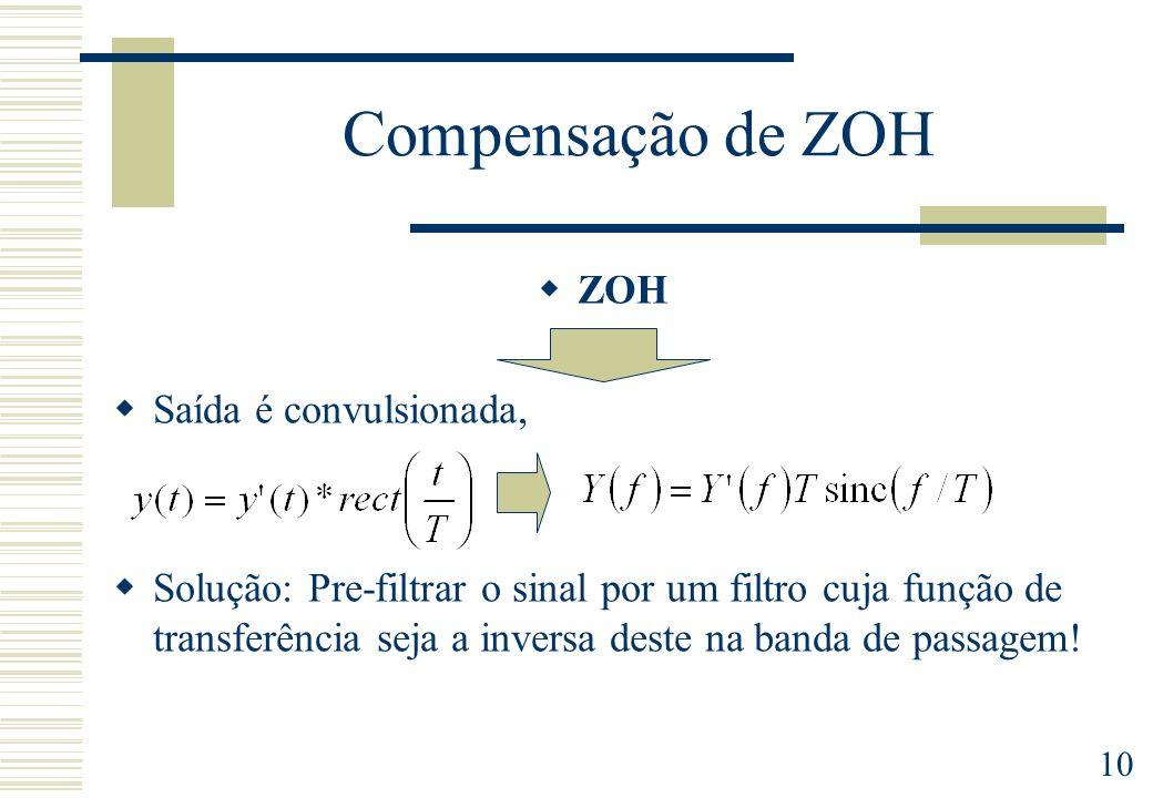 Compensação de ZOH ZOH Saída é convulsionada,