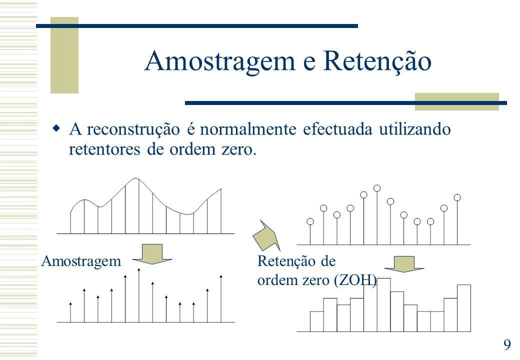 Amostragem e Retenção A reconstrução é normalmente efectuada utilizando retentores de ordem zero. Amostragem.