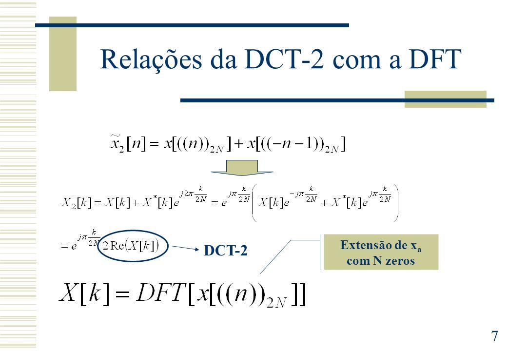 Relações da DCT-2 com a DFT