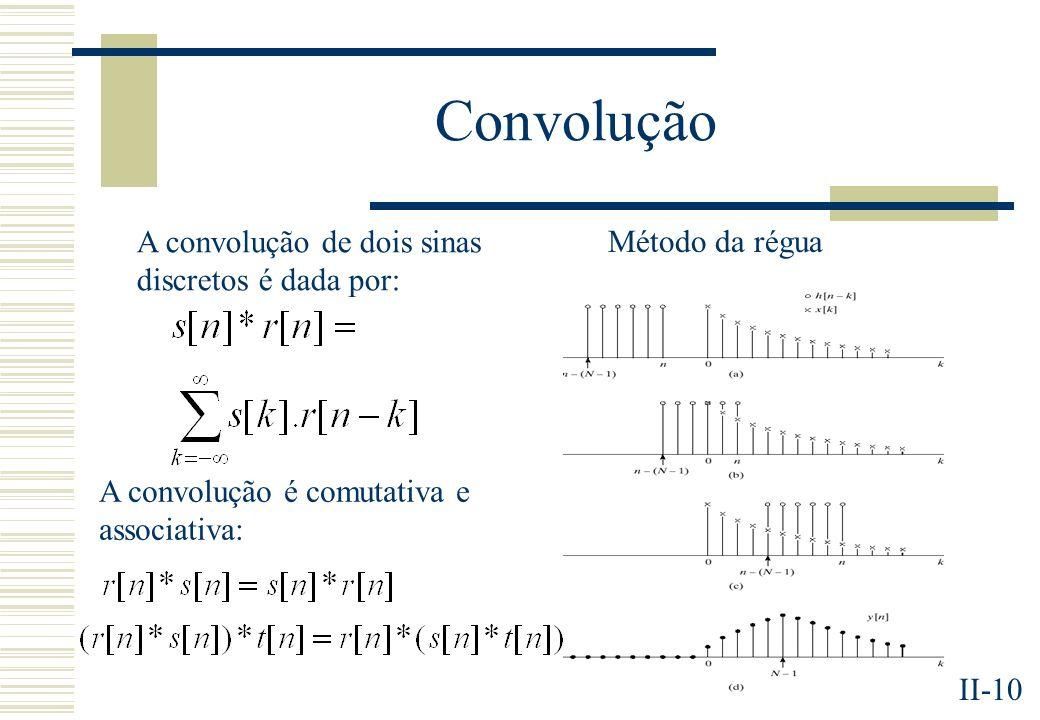 Convolução A convolução de dois sinas discretos é dada por: