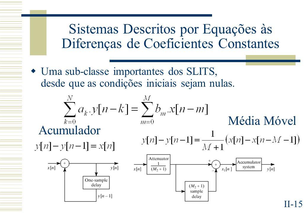 Sistemas Descritos por Equações às Diferenças de Coeficientes Constantes
