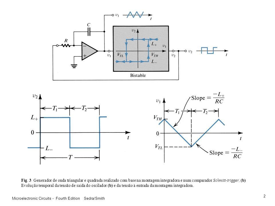 Fig. 3 Generador de onda triangular e quadrada realizado com base na montagem integradora e num comparador Schmitt-trigger. (b) Evolução temporal da tensão de saída do oscilador (b) e da tensão à entrada da montagem integradora.
