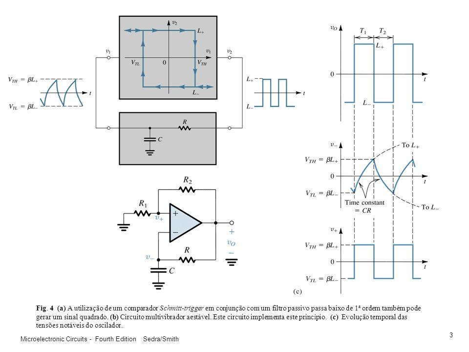 Fig. 4 (a) A utilização de um comparador Schmitt-trigger em conjunção com um filtro passivo passa baixo de 1ª ordem também pode gerar um sinal quadrado. (b) Circuito multivibrador aestável. Este circuito implementa este princípio. (c) Evolução temporal das tensões notáveis do oscilador.