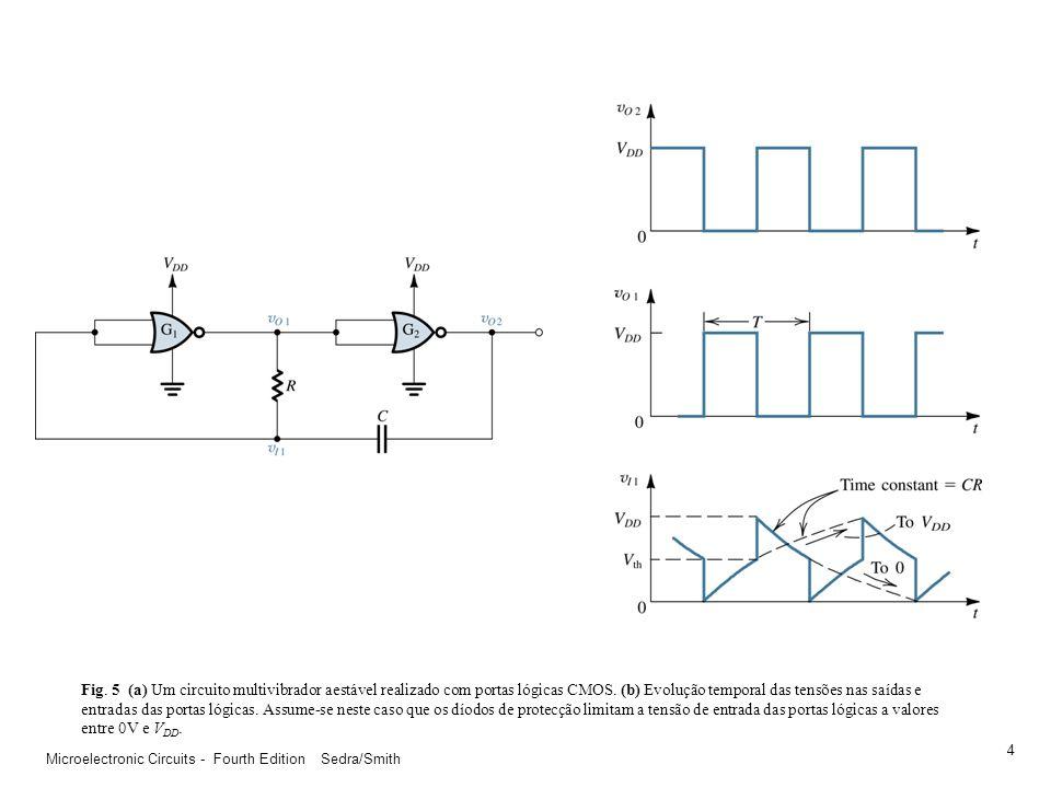 Fig. 5 (a) Um circuito multivibrador aestável realizado com portas lógicas CMOS. (b) Evolução temporal das tensões nas saídas e entradas das portas lógicas. Assume-se neste caso que os díodos de protecção limitam a tensão de entrada das portas lógicas a valores entre 0V e VDD.