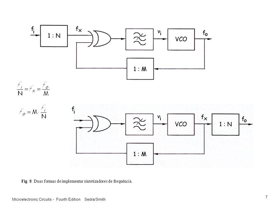 Fig. 8 Duas formas de implementar sintetizadores de frequência.