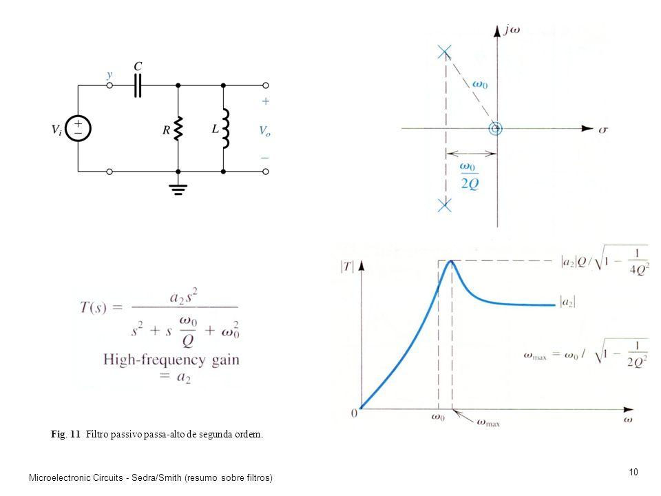 Fig. 11 Filtro passivo passa-alto de segunda ordem.