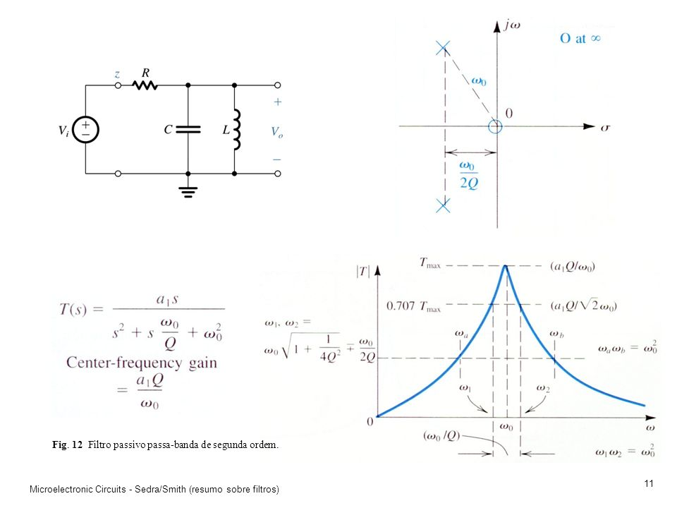 Fig. 12 Filtro passivo passa-banda de segunda ordem.