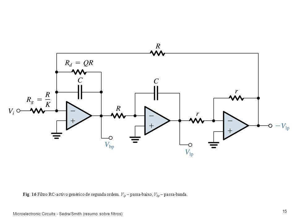Fig. 16 Filtro RC-activo genérico de segunda ordem