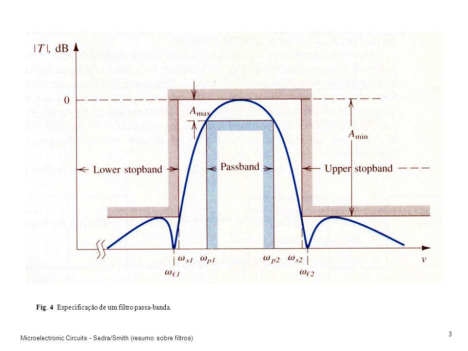 Fig. 4 Especificação de um filtro passa-banda.