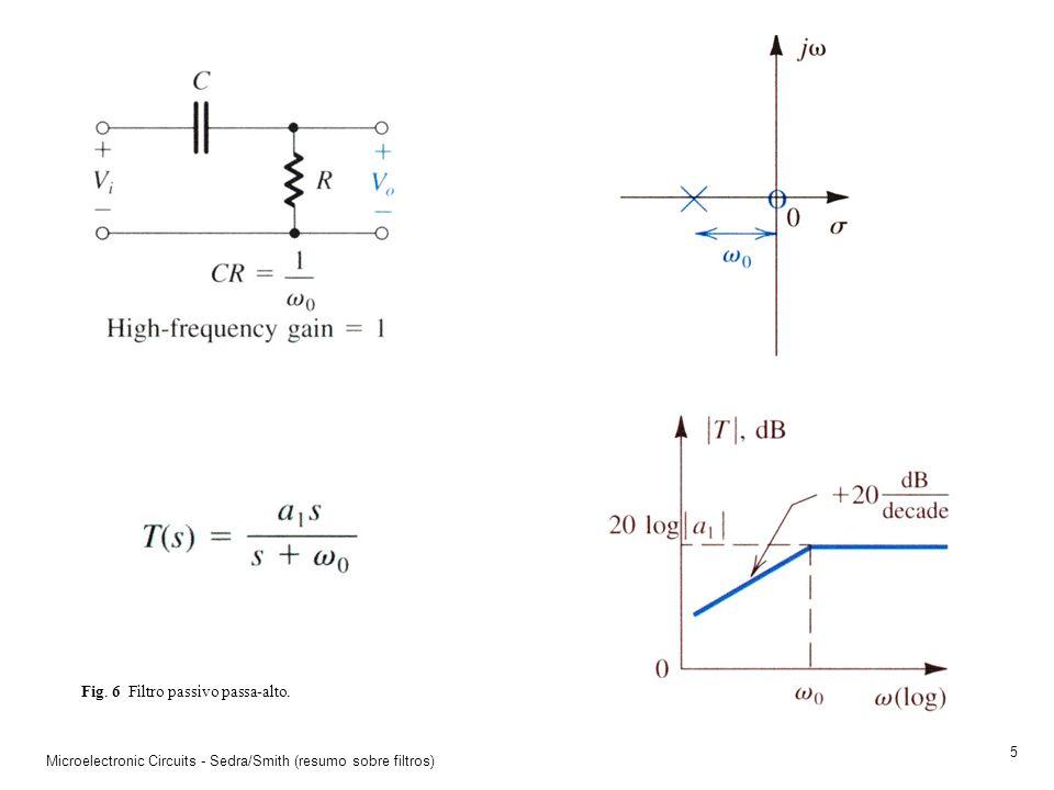 Fig. 6 Filtro passivo passa-alto.