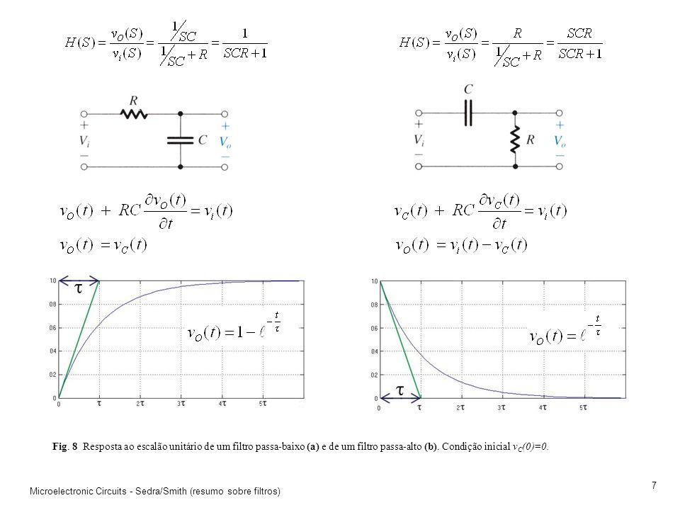 Fig. 8 Resposta ao escalão unitário de um filtro passa-baixo (a) e de um filtro passa-alto (b). Condição inicial vC(0)=0.