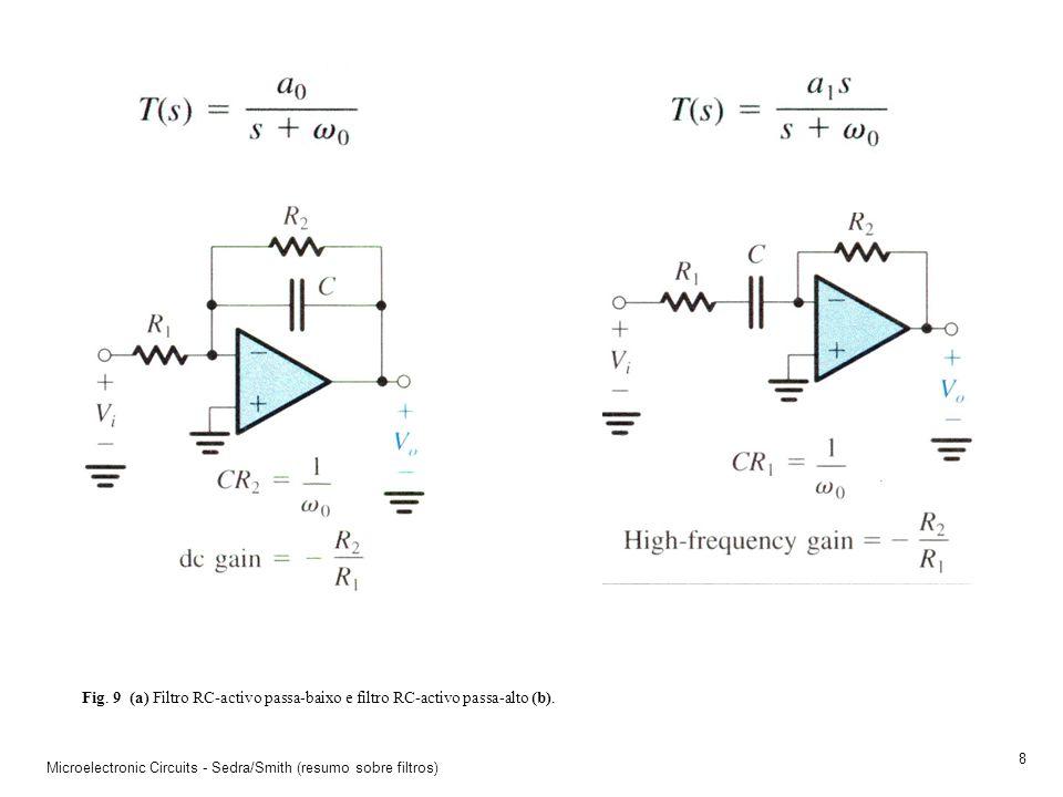 Fig. 9 (a) Filtro RC-activo passa-baixo e filtro RC-activo passa-alto (b).