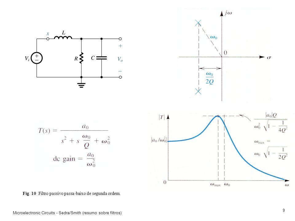 Fig. 10 Filtro passivo passa-baixo de segunda ordem.
