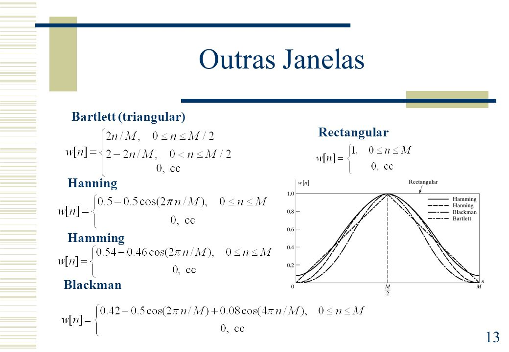 Outras Janelas Bartlett (triangular) Rectangular Hanning Hamming