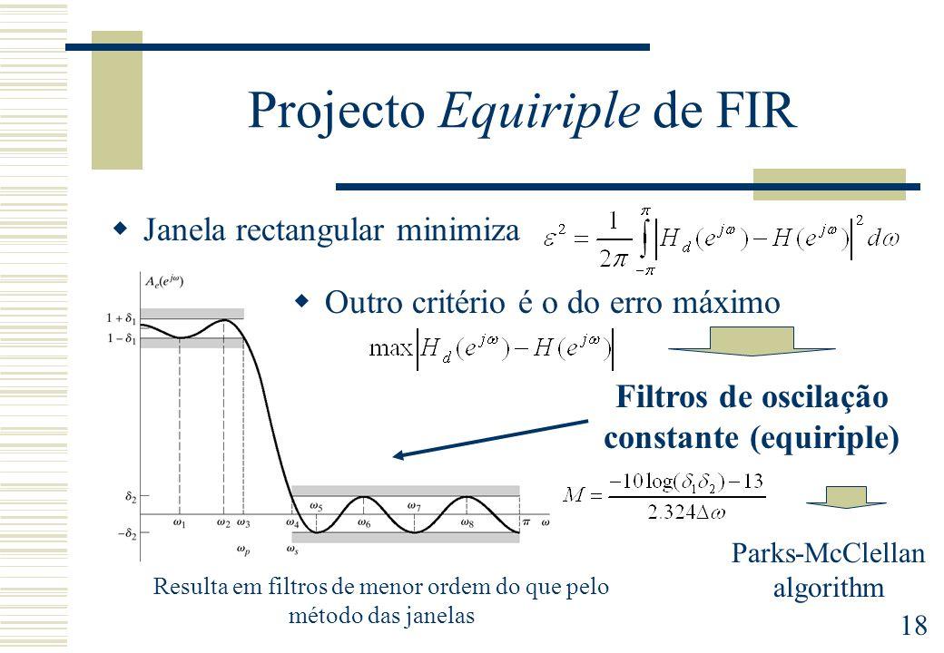 Projecto Equiriple de FIR