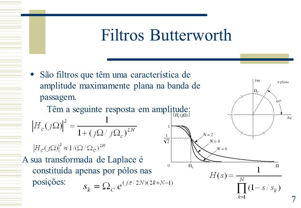 Filtros Butterworth São filtros que têm uma característica de amplitude maximamente plana na banda de passagem.