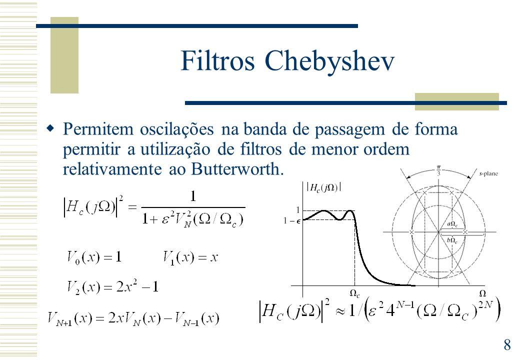 Filtros Chebyshev Permitem oscilações na banda de passagem de forma permitir a utilização de filtros de menor ordem relativamente ao Butterworth.