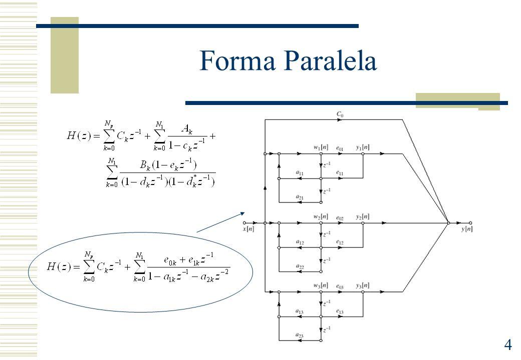 Forma Paralela
